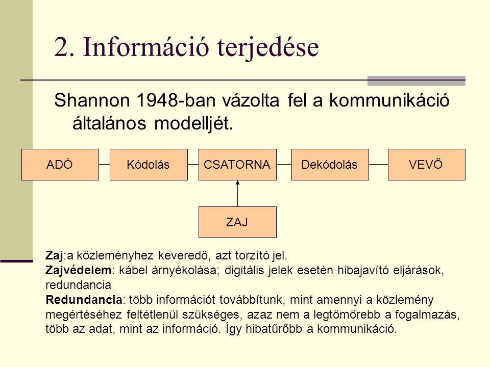 2. Információ terjedése Shannon 1948-ban vázolta fel a kommunikáció általános modelljét. ADÓ. Kódolás.