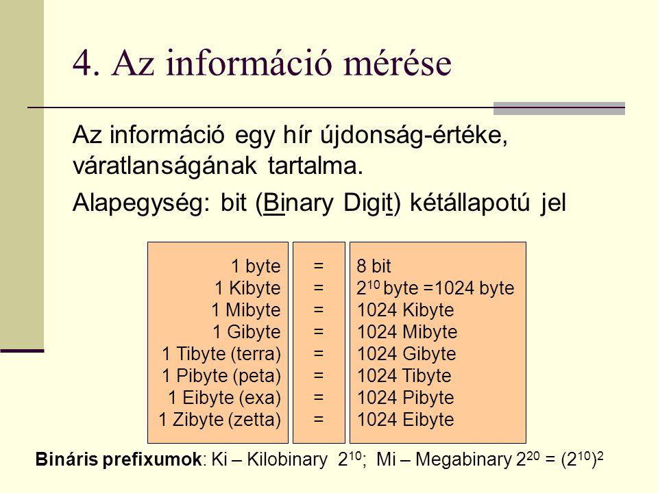 4. Az információ mérése Az információ egy hír újdonság-értéke, váratlanságának tartalma. Alapegység: bit (Binary Digit) kétállapotú jel.