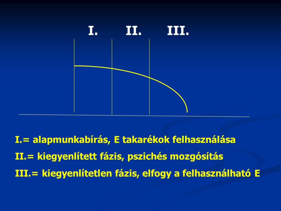 I. II. III. I.= alapmunkabírás, E takarékok felhasználása