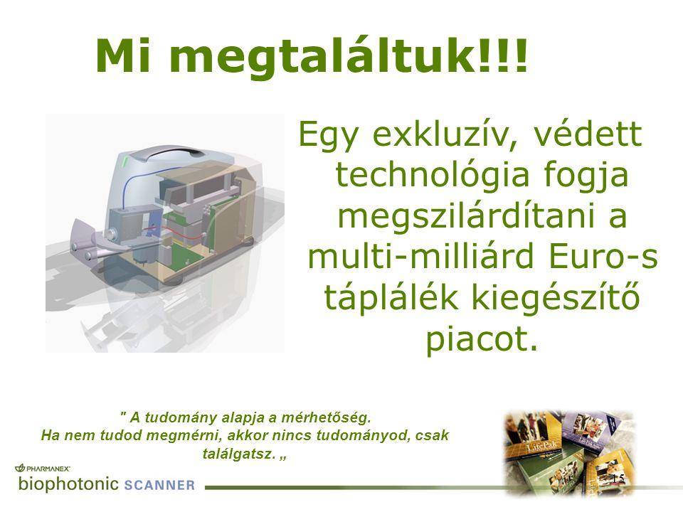 Mi megtaláltuk!!! Egy exkluzív, védett technológia fogja megszilárdítani a multi-milliárd Euro-s táplálék kiegészítő piacot.