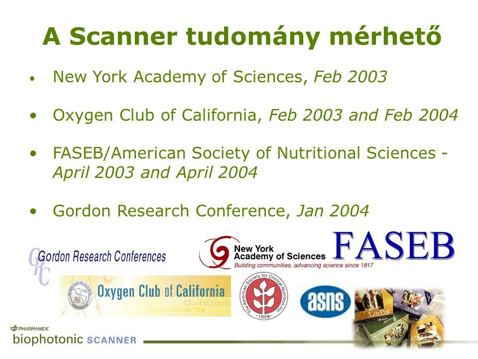 A Scanner tudomány mérhető