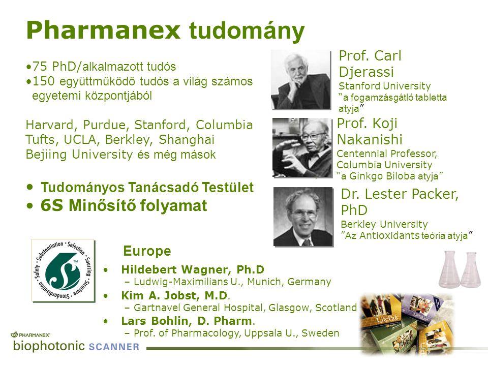 Pharmanex tudomány Tudományos Tanácsadó Testület 6S Minősítő folyamat