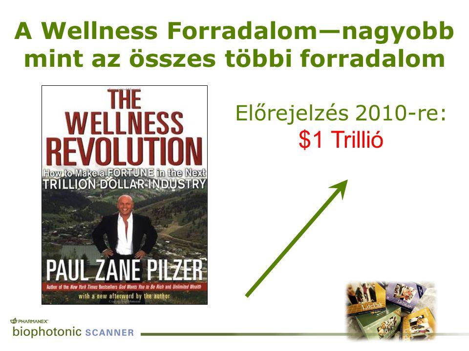 A Wellness Forradalom—nagyobb mint az összes többi forradalom