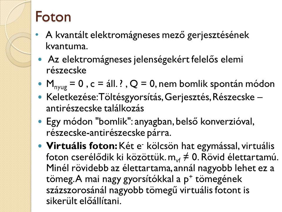 Foton A kvantált elektromágneses mező gerjesztésének kvantuma.
