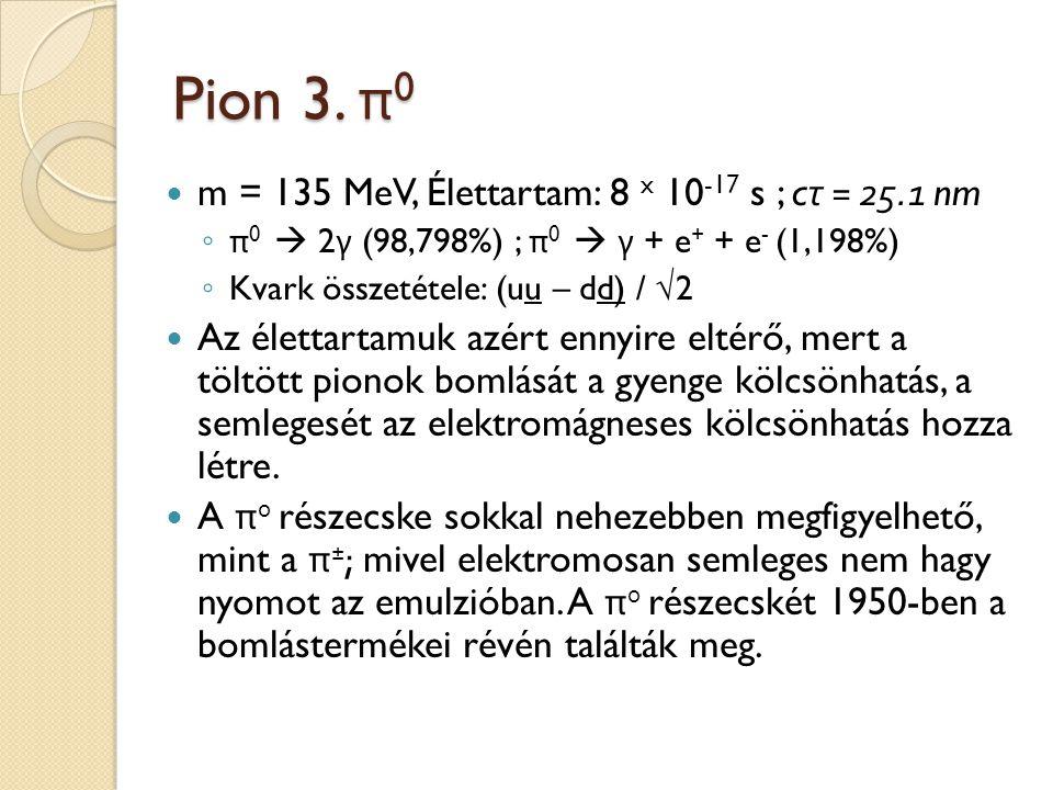 Pion 3. π0 m = 135 MeV, Élettartam: 8 x 10-17 s ; cτ = 25.1 nm