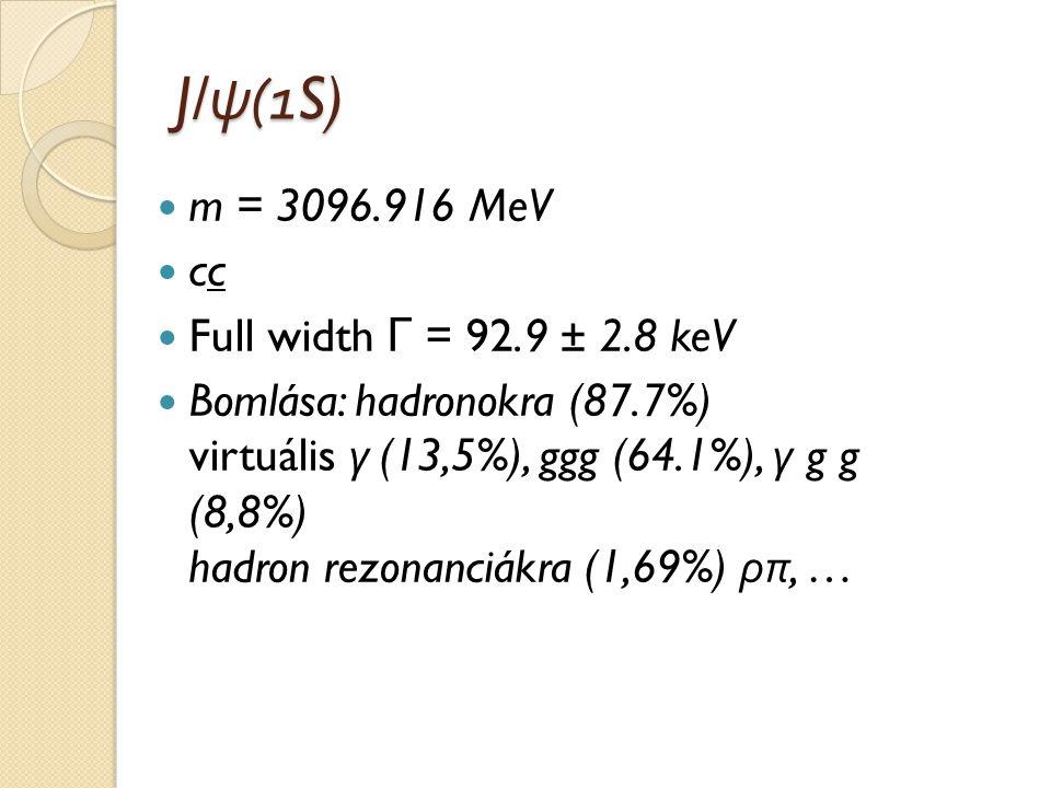 J/ψ(1S) m = 3096.916 MeV cc Full width Γ = 92.9 ± 2.8 keV