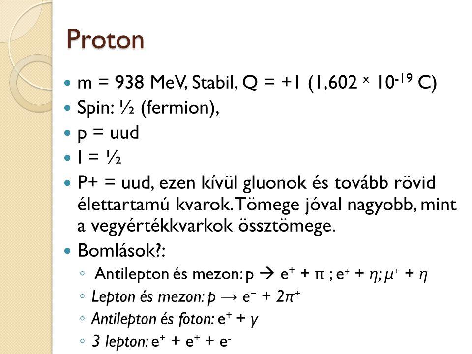 Proton m = 938 MeV, Stabil, Q = +1 (1,602 x 10-19 C)