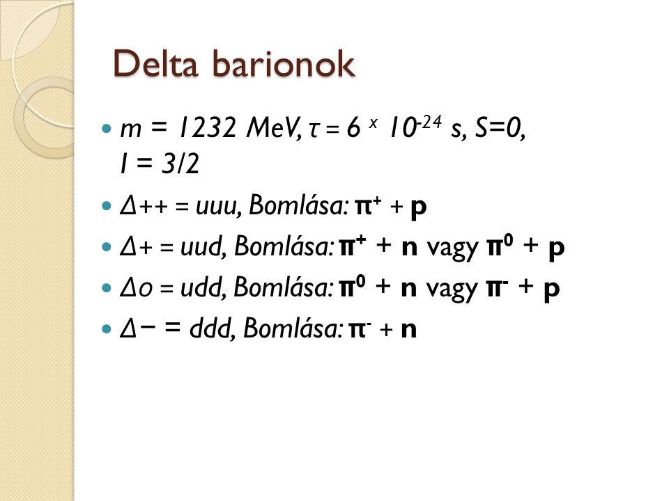Delta barionok m = 1232 MeV, τ = 6 x 10-24 s, S=0, I = 3/2