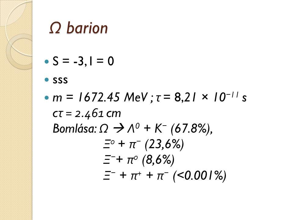 Ω barion S = -3, I = 0. sss.