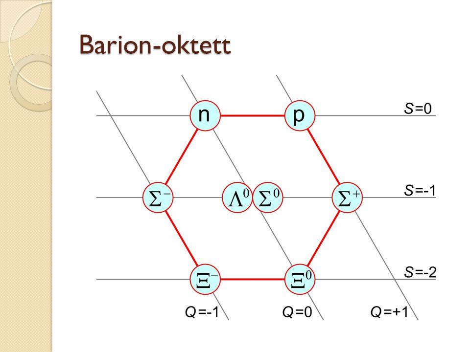 Barion-oktett