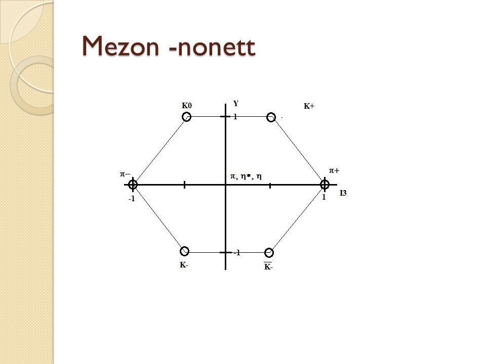 Mezon -nonett