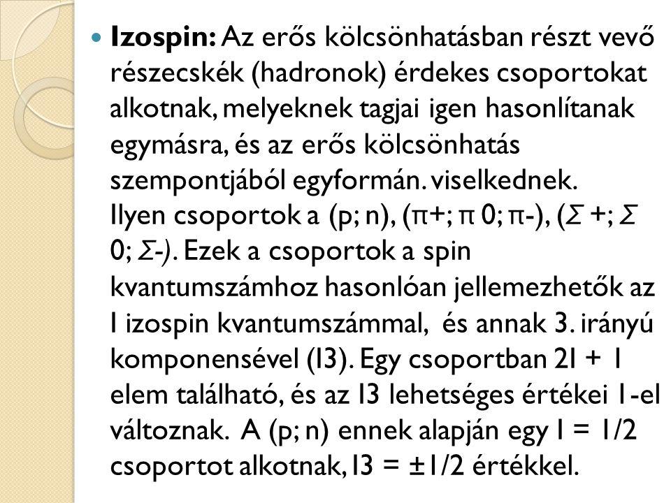 Izospin: Az erős kölcsönhatásban részt vevő részecskék (hadronok) érdekes csoportokat alkotnak, melyeknek tagjai igen hasonlítanak egymásra, és az erős kölcsönhatás szempontjából egyformán.