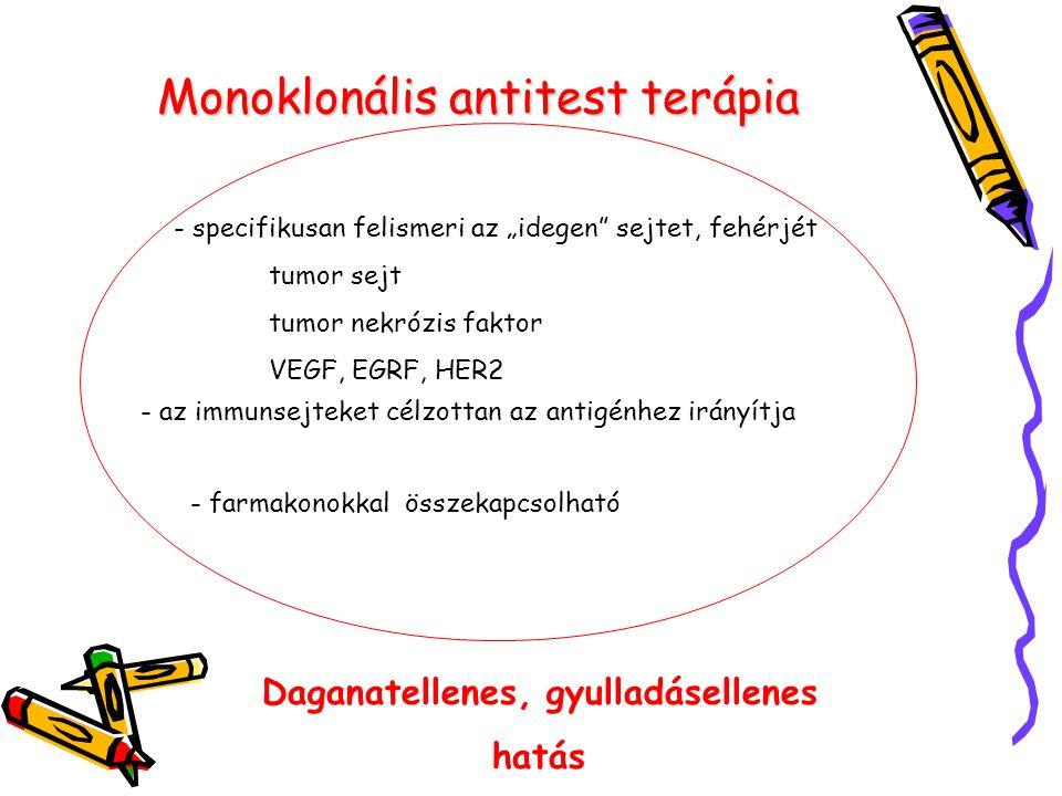 Monoklonális antitest terápia