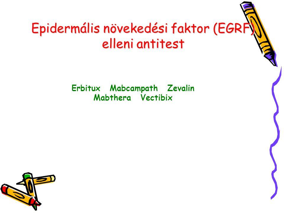 Erbitux Mabcampath Zevalin Mabthera Vectibix