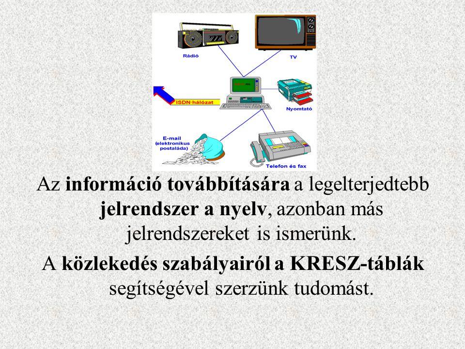 Az információ továbbítására a legelterjedtebb jelrendszer a nyelv, azonban más jelrendszereket is ismerünk.