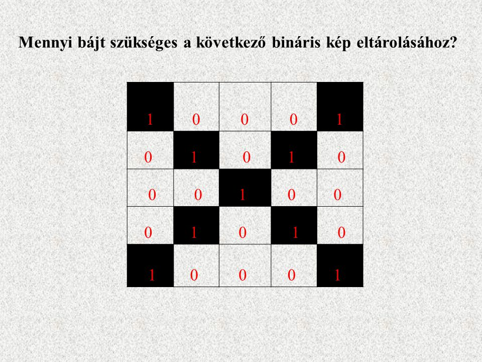 Mennyi bájt szükséges a következő bináris kép eltárolásához