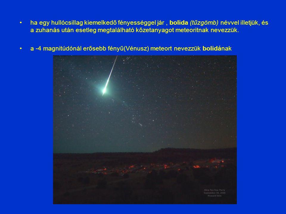ha egy hullócsillag kiemelkedő fényességgel jár , bolida (tűzgömb) névvel illetjük, és a zuhanás után esetleg megtalálható kőzetanyagot meteoritnak nevezzük.