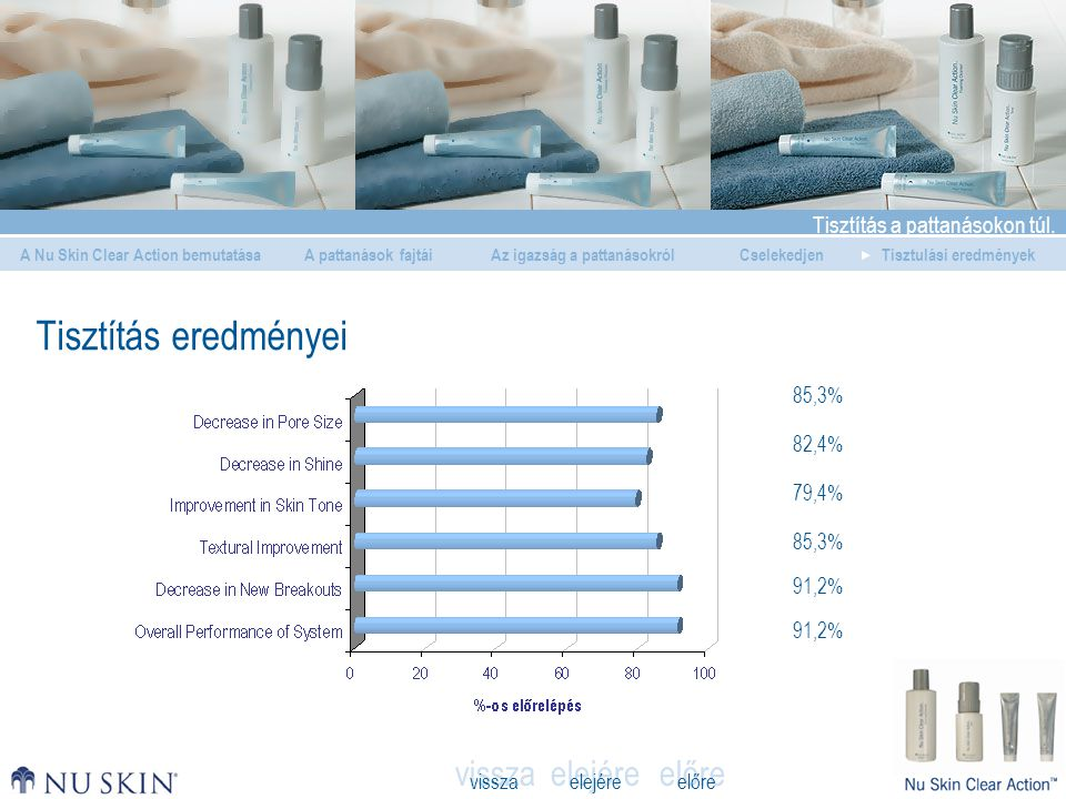 Tisztítás eredményei 85,3% 82,4% 79,4% 85,3% 91,2% 91,2%