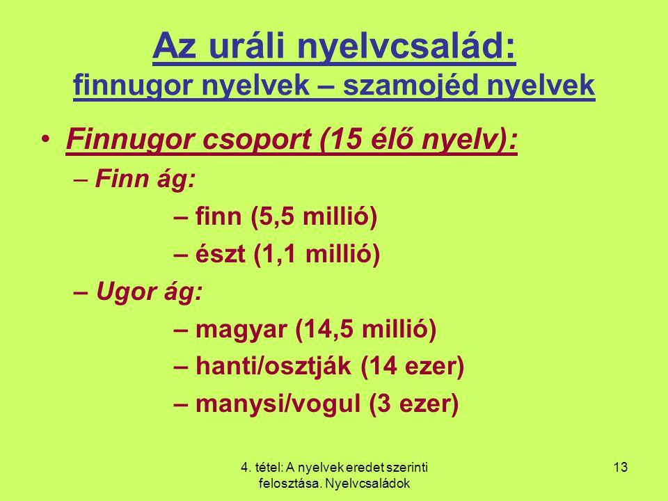 Az uráli nyelvcsalád: finnugor nyelvek – szamojéd nyelvek