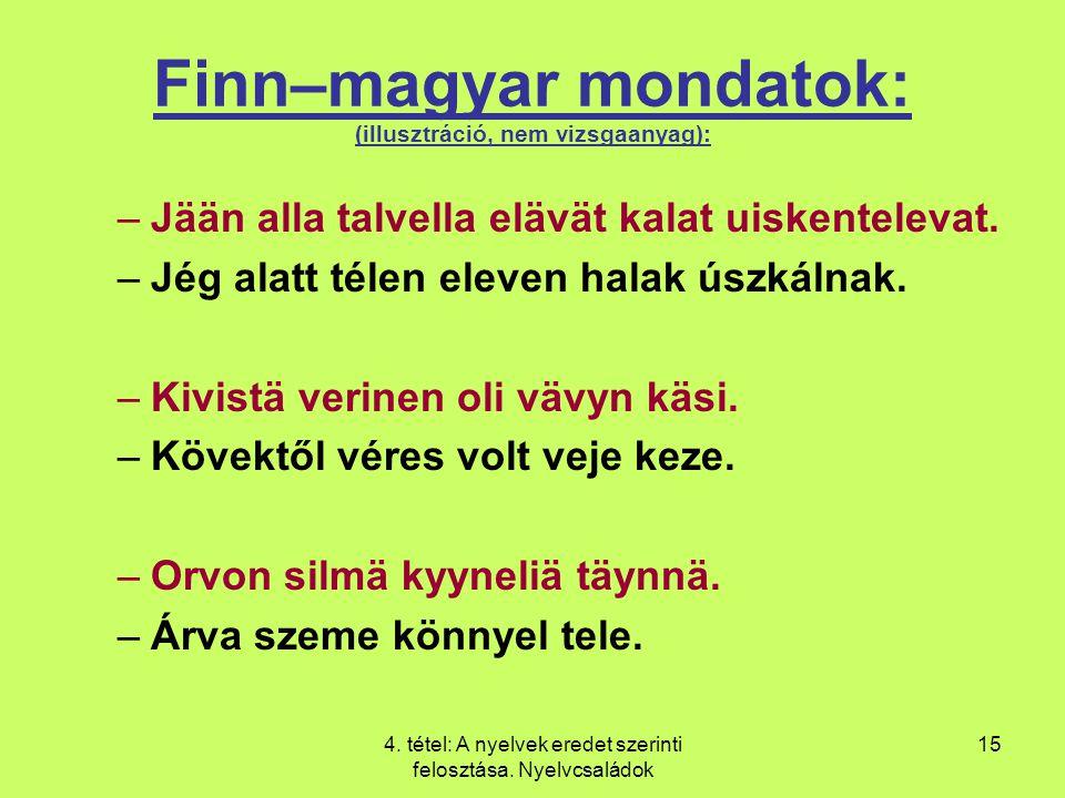 Finn–magyar mondatok: (illusztráció, nem vizsgaanyag):