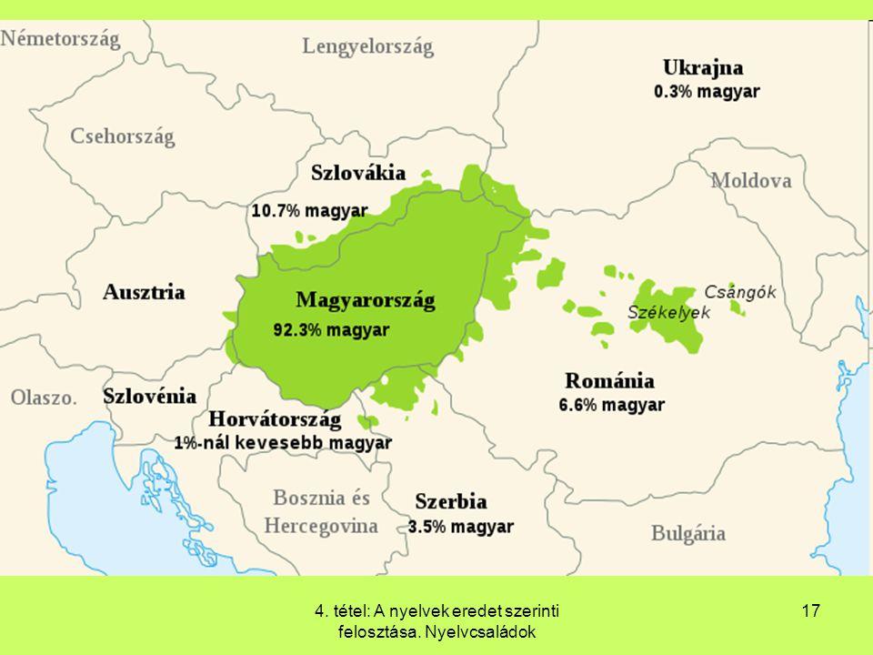 4. tétel: A nyelvek eredet szerinti felosztása. Nyelvcsaládok