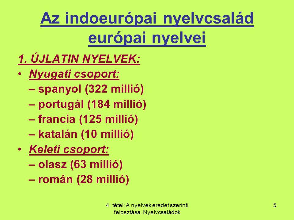 Az indoeurópai nyelvcsalád európai nyelvei