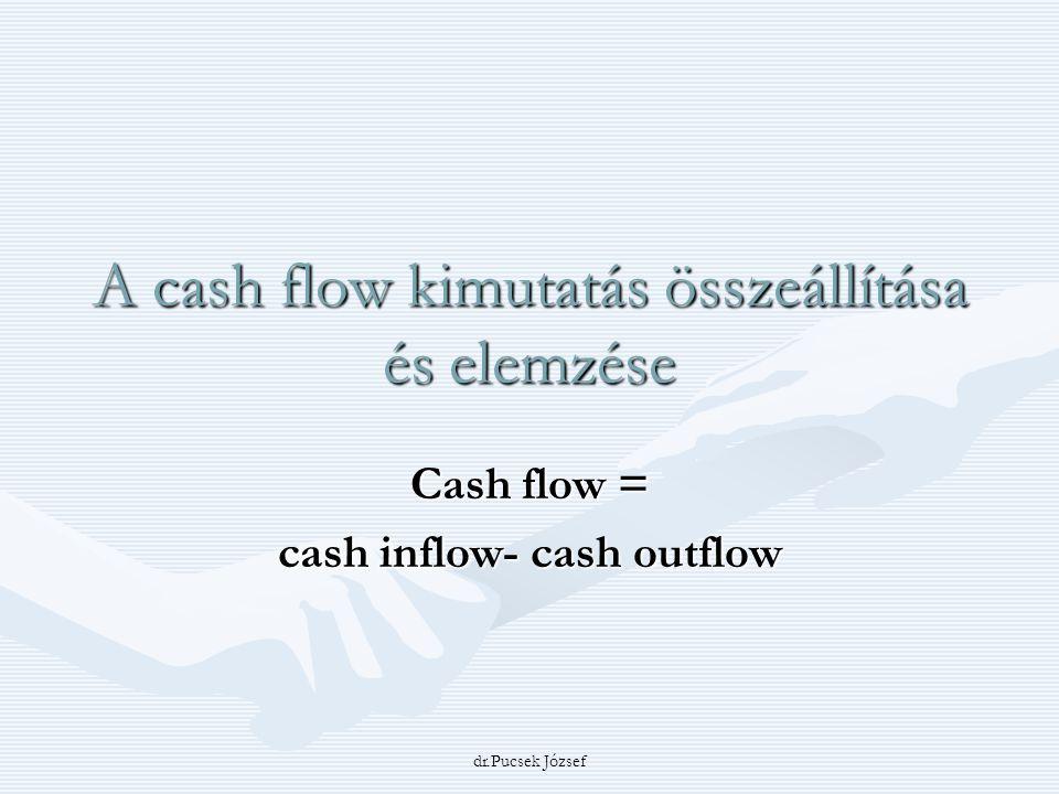 A cash flow kimutatás összeállítása és elemzése