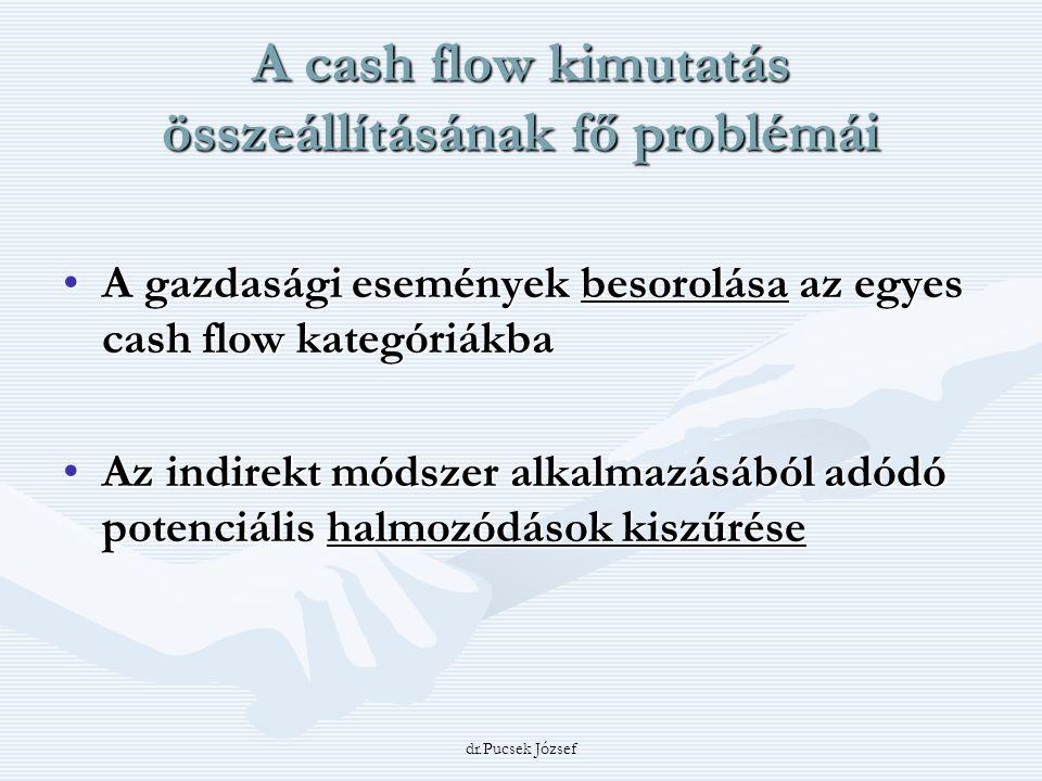A cash flow kimutatás összeállításának fő problémái