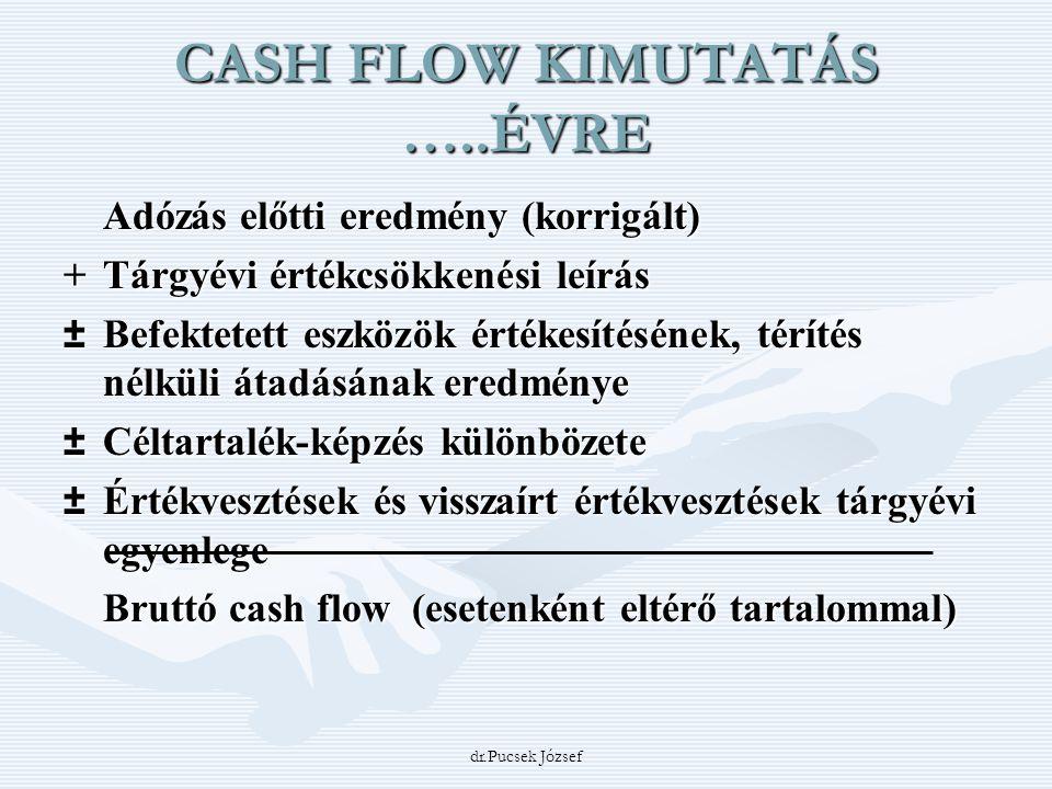 CASH FLOW KIMUTATÁS …..ÉVRE