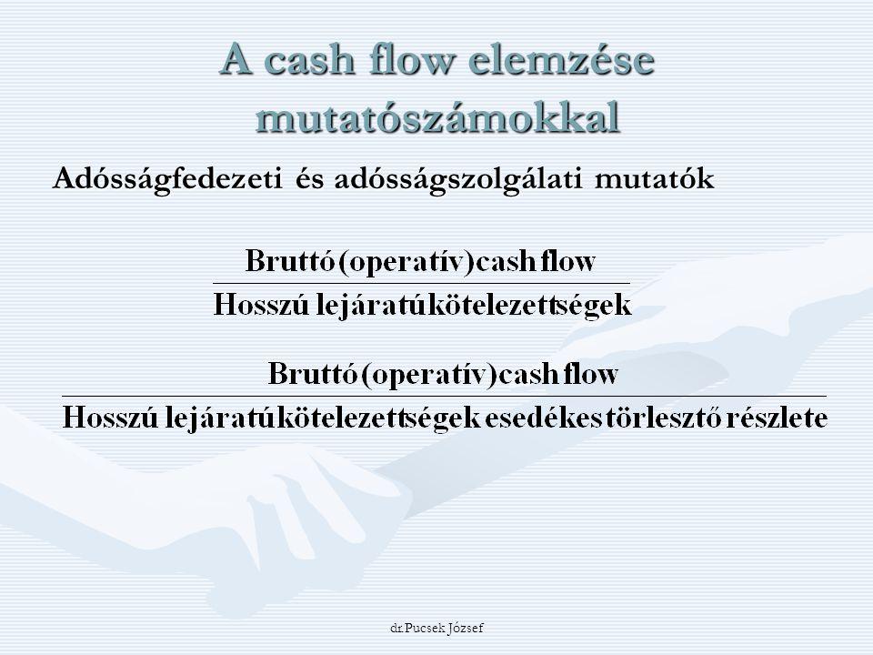 A cash flow elemzése mutatószámokkal