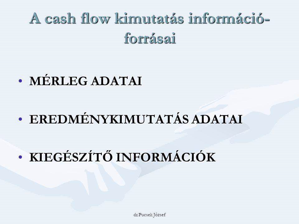 A cash flow kimutatás információ-forrásai