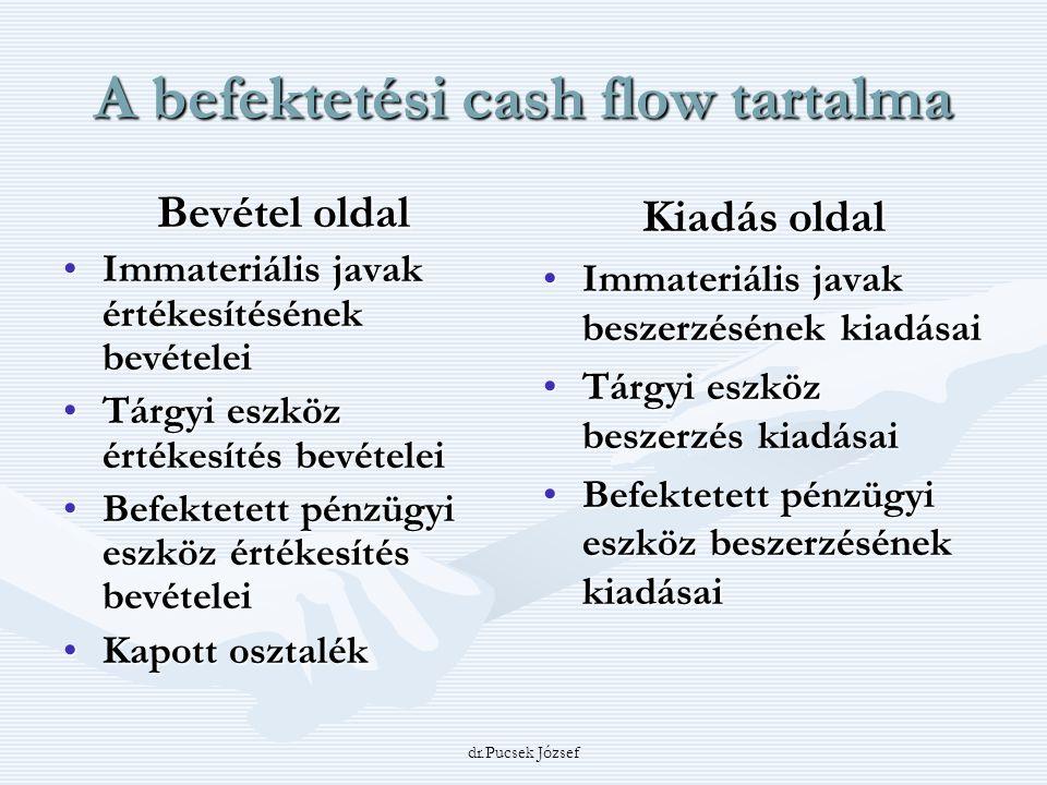 A befektetési cash flow tartalma