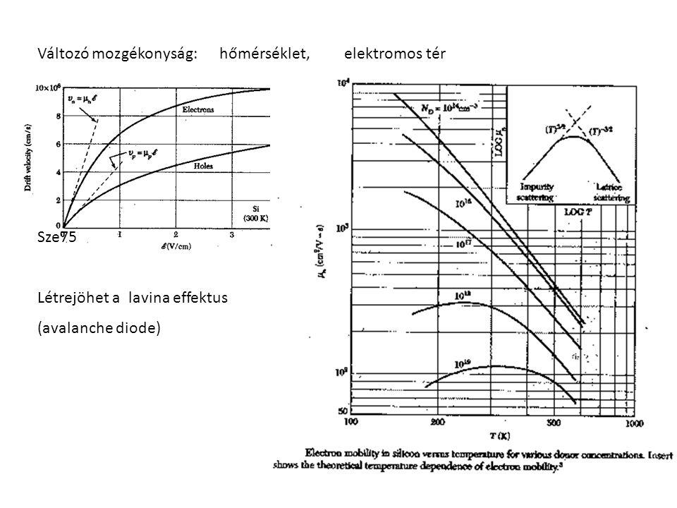 Változó mozgékonyság: hőmérséklet, elektromos tér