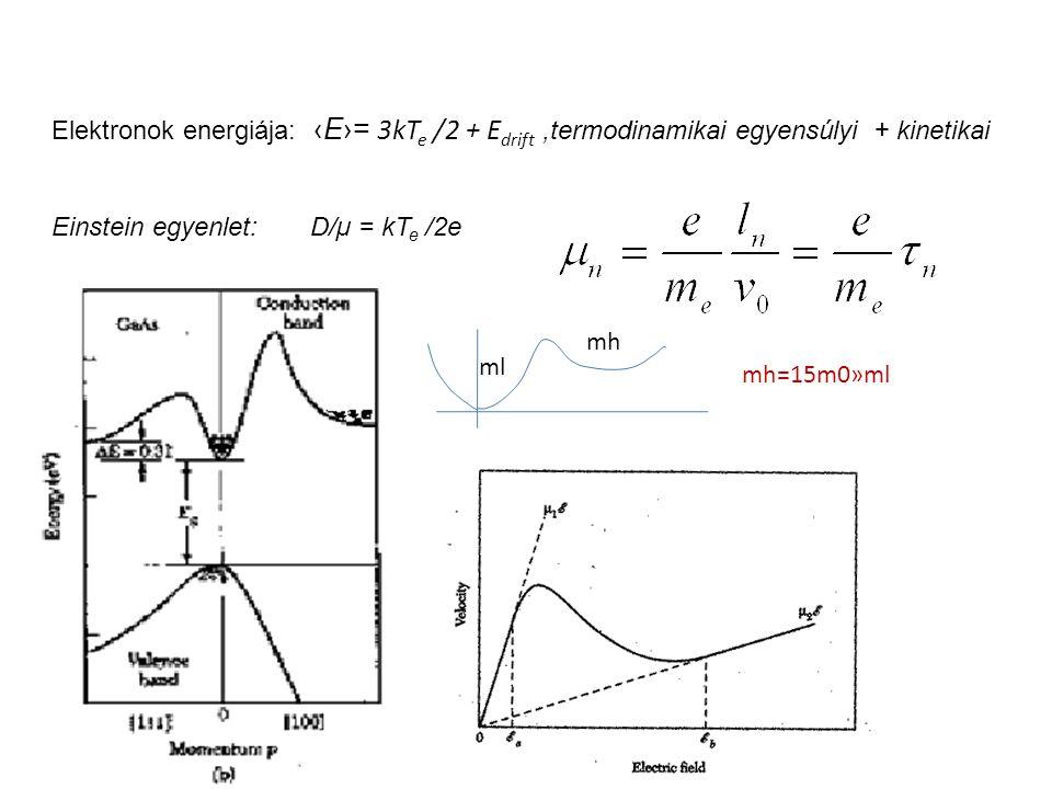 Elektronok energiája: ‹E›= 3kTe /2 + Edrift ,termodinamikai egyensúlyi + kinetikai