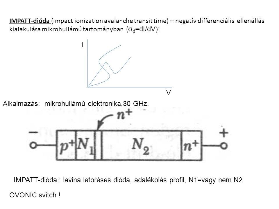IMPATT-dióda (impact ionization avalanche transit time) – negatív differenciális ellenállás kialakulása mikrohullámú tartományban (σd=dI/dV):