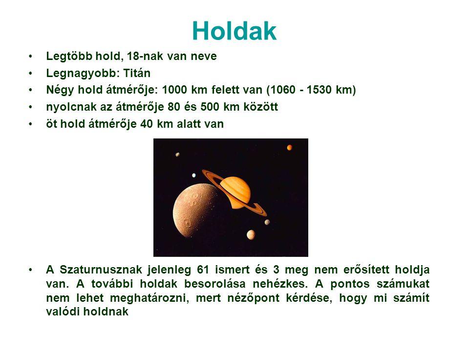 Holdak Legtöbb hold, 18-nak van neve Legnagyobb: Titán