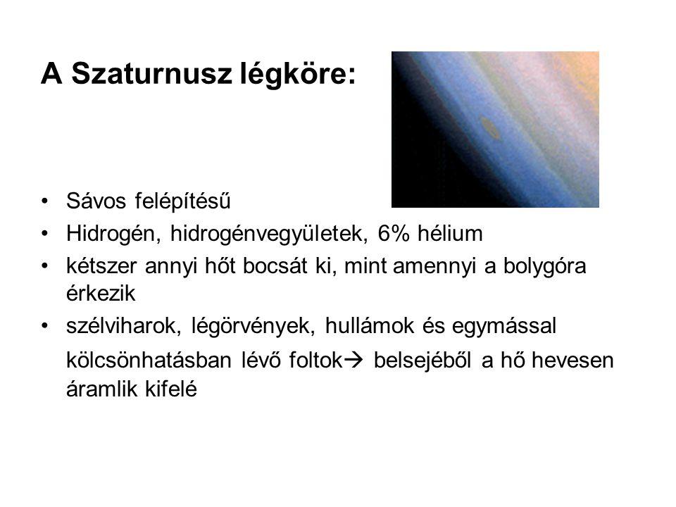 A Szaturnusz légköre: Sávos felépítésű