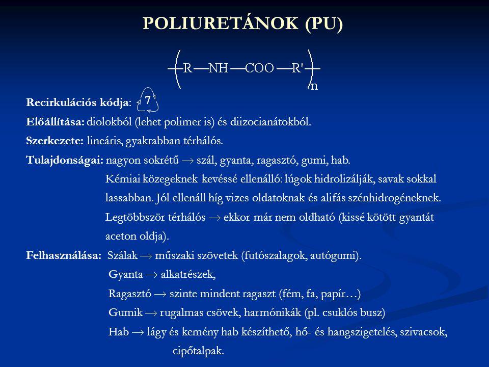 POLIURETÁNOK (PU) 7 Recirkulációs kódja: