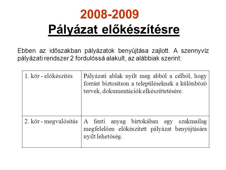 2008-2009 Pályázat előkészítésre