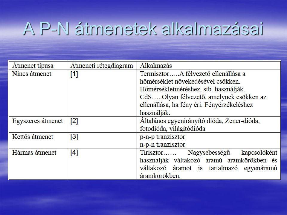 A P-N átmenetek alkalmazásai