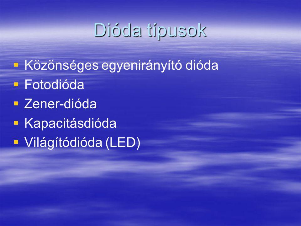 Dióda típusok Közönséges egyenirányító dióda Fotodióda Zener-dióda
