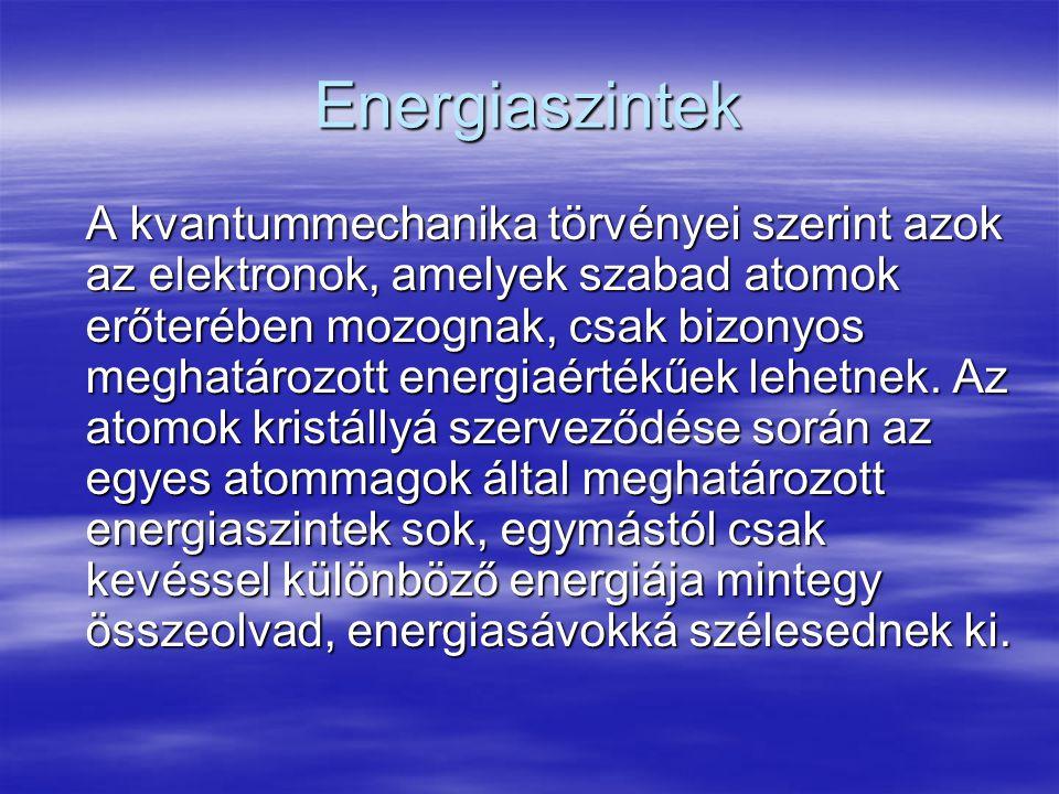 Energiaszintek