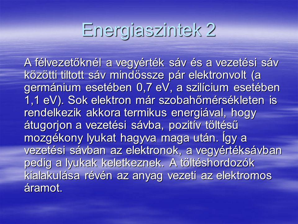 Energiaszintek 2