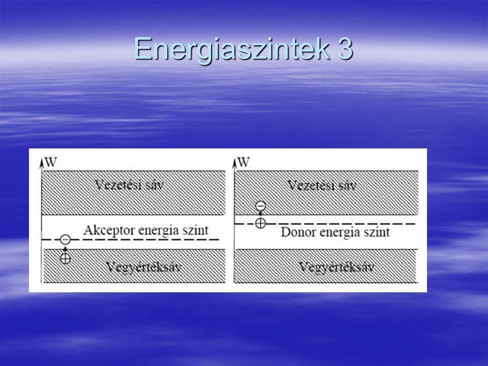 Energiaszintek 3
