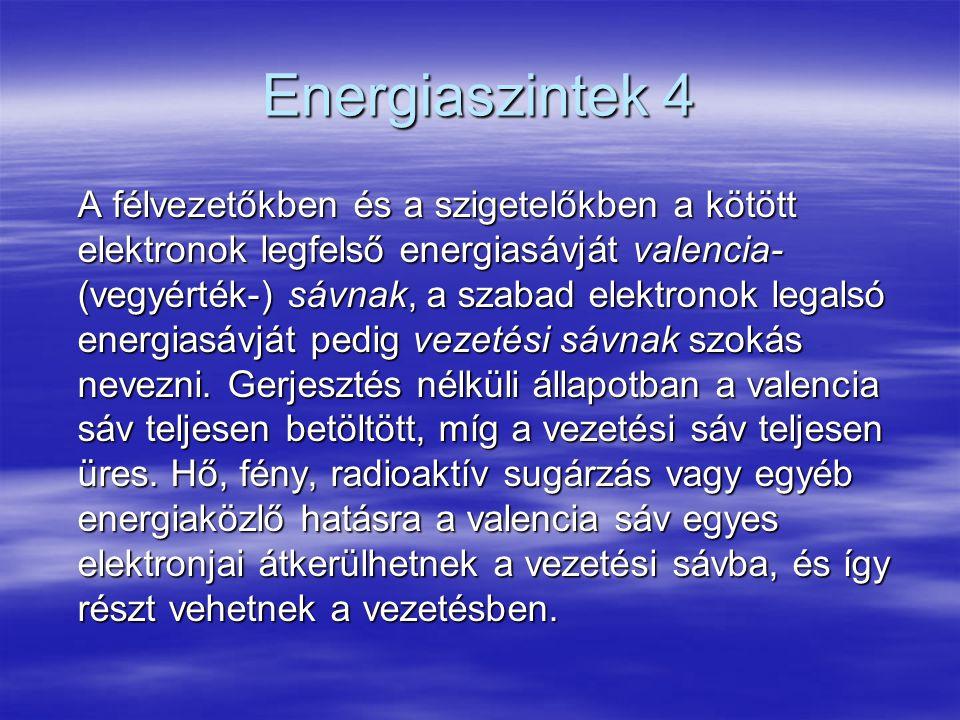 Energiaszintek 4