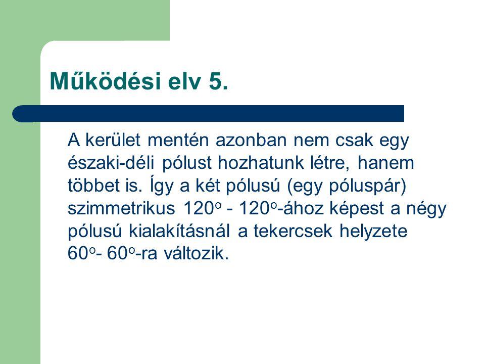Működési elv 5.