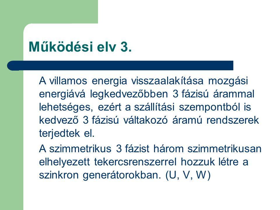 Működési elv 3.