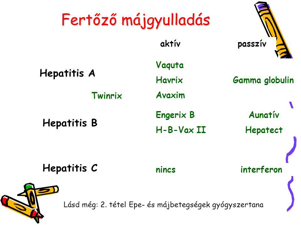 Lásd még: 2. tétel Epe- és májbetegségek gyógyszertana