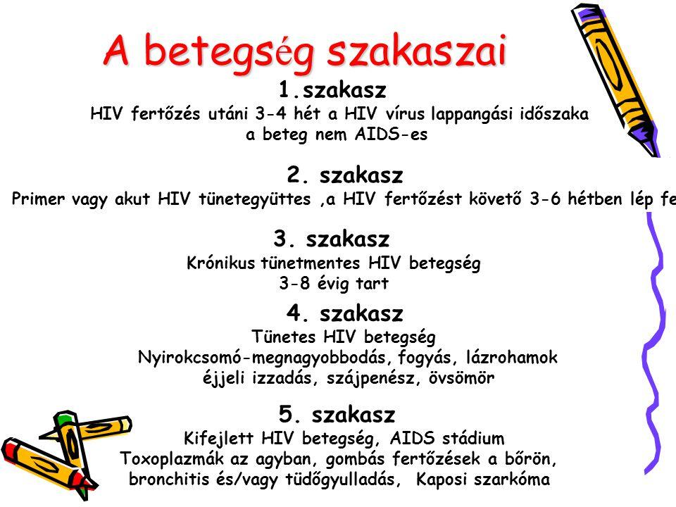 A betegség szakaszai szakasz 2. szakasz 3. szakasz 4. szakasz