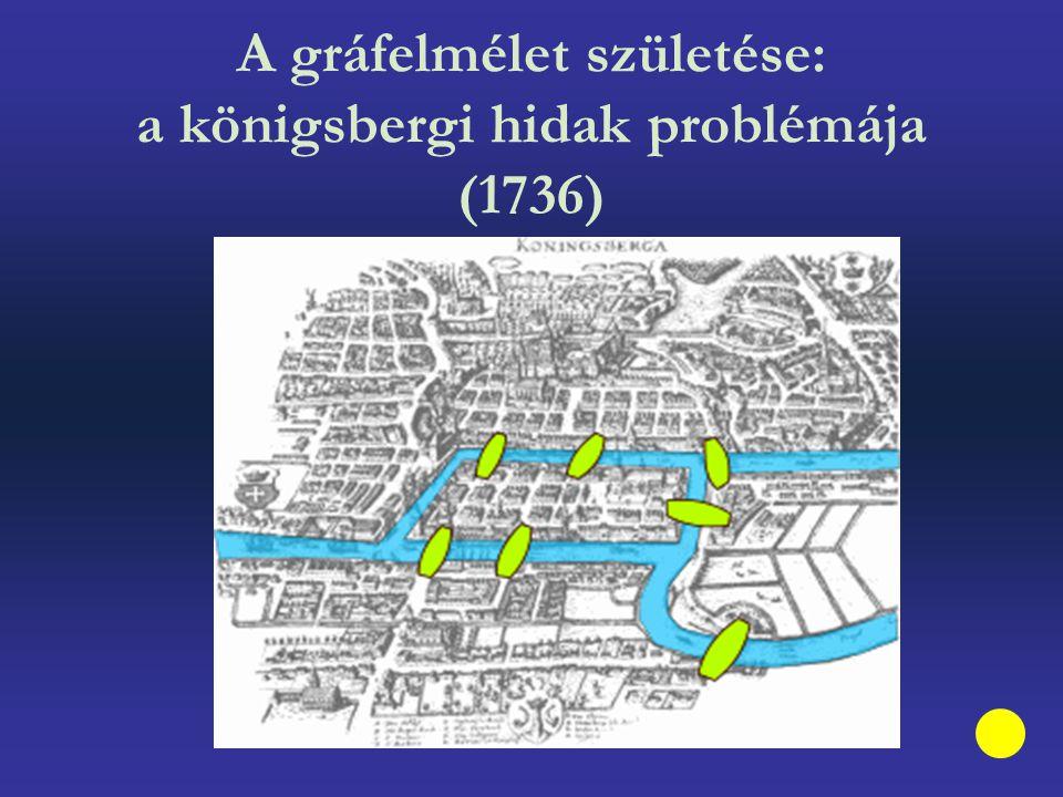 A gráfelmélet születése: a königsbergi hidak problémája (1736)